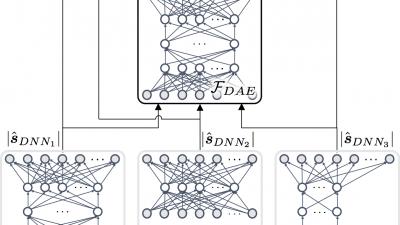 Collaborative Deep Learning for Speech Enhancement